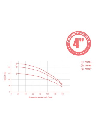 Насос центробежный 1.3кВт H 77(49)м Q 140(100)л/мин Ø102мм mid DONGYIN (778164)